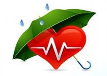 Страхування здоров`я